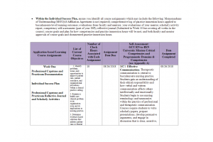 NRS 490 Topic 1 Assignment; Individual Success Plan: Spring 2020