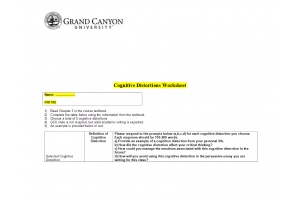 PHI 105 Topic 3 Assignment; Cognitive Distortions Worksheet: Spring 2020