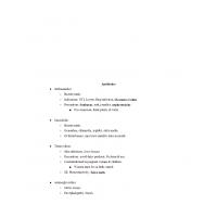 NR 293 HESI Cheat Sheet